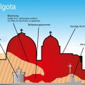 Đền thờ đồi Golgotha và mộ Chúa Giêsu sống lại